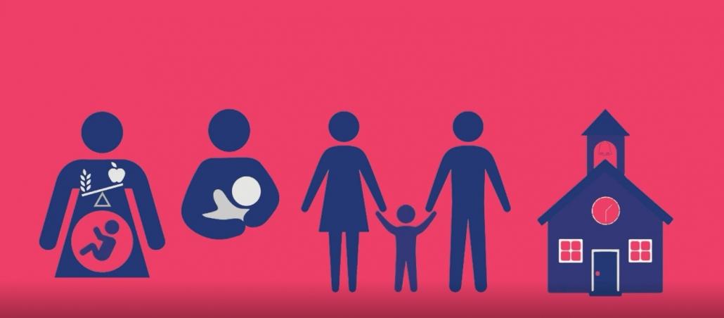 Програма за Детско Развитие през Лятото,Онлайн игра , Извънредно положение и карантина, Програма за ранно развитие на деца, Ranno Detsko Razvitie ot Yuppie.bg